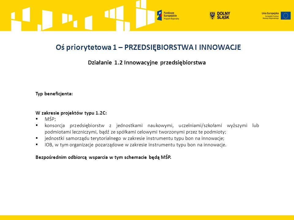 Działanie 1.2 Innowacyjne przedsiębiorstwa Typ beneficjenta: W zakresie projektów typu 1.2C:  MŚP;  konsorcja przedsiębiorstw z jednostkami naukowymi, uczelniami/szkołami wyższymi lub podmiotami leczniczymi, bądź ze spółkami celowymi tworzonymi przez te podmioty;  jednostki samorządu terytorialnego w zakresie instrumentu typu bon na innowacje;  IOB, w tym organizacje pozarządowe w zakresie instrumentu typu bon na innowacje.