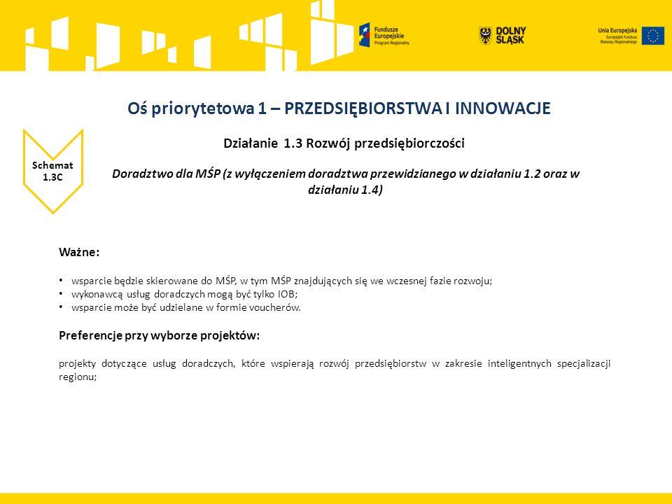 Działanie 1.3 Rozwój przedsiębiorczości Schemat 1.3C Doradztwo dla MŚP (z wyłączeniem doradztwa przewidzianego w działaniu 1.2 oraz w działaniu 1.4) Ważne: wsparcie będzie skierowane do MŚP, w tym MŚP znajdujących się we wczesnej fazie rozwoju; wykonawcą usług doradczych mogą być tylko IOB; wsparcie może być udzielane w formie voucherów.