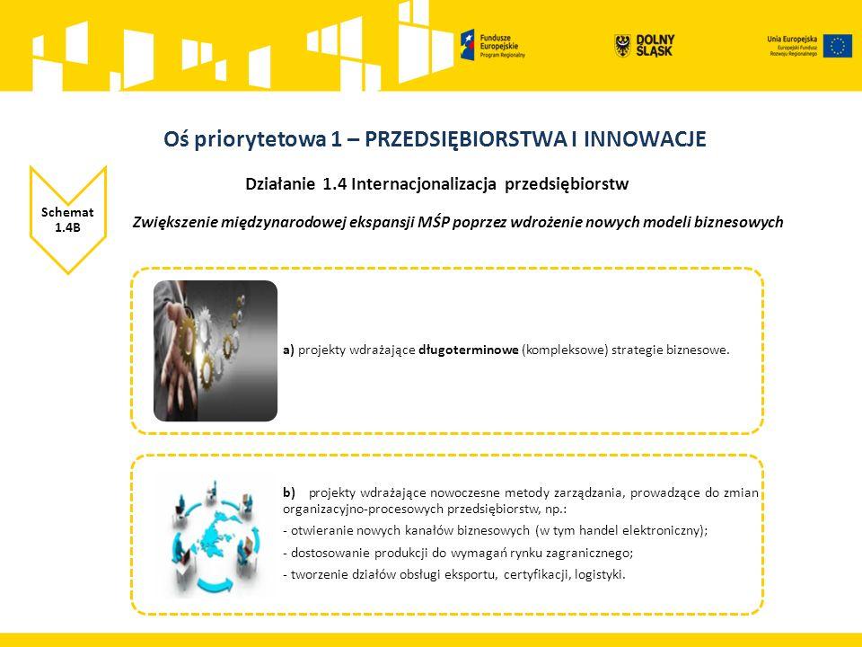 Działanie 1.4 Internacjonalizacja przedsiębiorstw Schemat 1.4B Zwiększenie międzynarodowej ekspansji MŚP poprzez wdrożenie nowych modeli biznesowych a) projekty wdrażające długoterminowe (kompleksowe) strategie biznesowe.