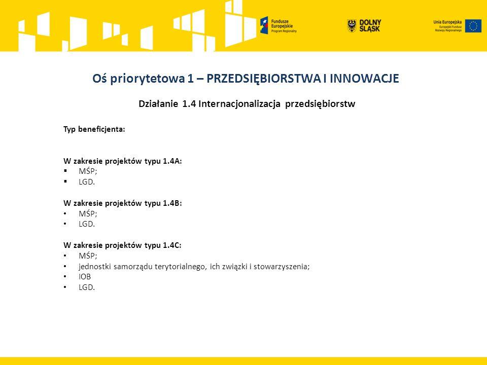 Typ beneficjenta: W zakresie projektów typu 1.4A:  MŚP;  LGD.