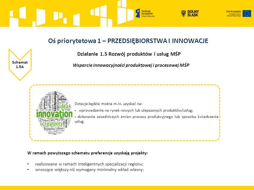Działanie 1.5 Rozwój produktów i usług MŚP Schemat 1.5A Wsparcie innowacyjności produktowej i procesowej MŚP Dotacje będzie można m.in.