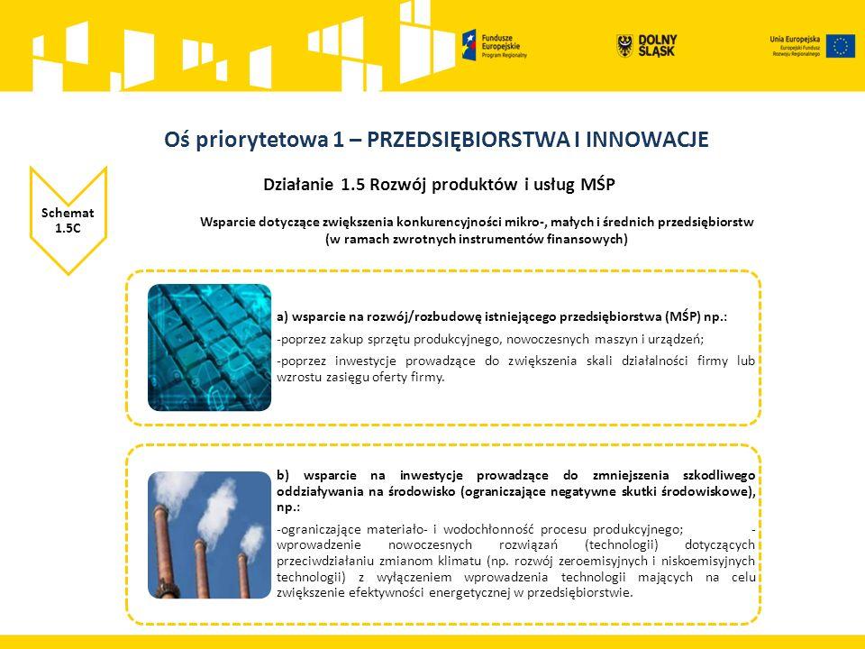 Działanie 1.5 Rozwój produktów i usług MŚP Schemat 1.5C Wsparcie dotyczące zwiększenia konkurencyjności mikro-, małych i średnich przedsiębiorstw (w ramach zwrotnych instrumentów finansowych) a) wsparcie na rozwój/rozbudowę istniejącego przedsiębiorstwa (MŚP) np.: -poprzez zakup sprzętu produkcyjnego, nowoczesnych maszyn i urządzeń; -poprzez inwestycje prowadzące do zwiększenia skali działalności firmy lub wzrostu zasięgu oferty firmy.