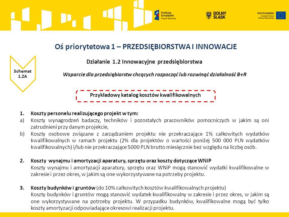 Dofinansowanie może otrzymać wyłącznie projekt, który przyczyni się do powstania innowacji produktowej lub innowacji procesowej (zgodnie z definicją innowacji określoną w publikacji OECD – podręczniku Oslo).
