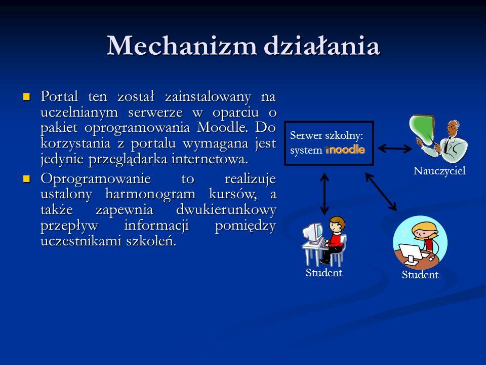 Mechanizm działania Portal ten został zainstalowany na uczelnianym serwerze w oparciu o pakiet oprogramowania Moodle.