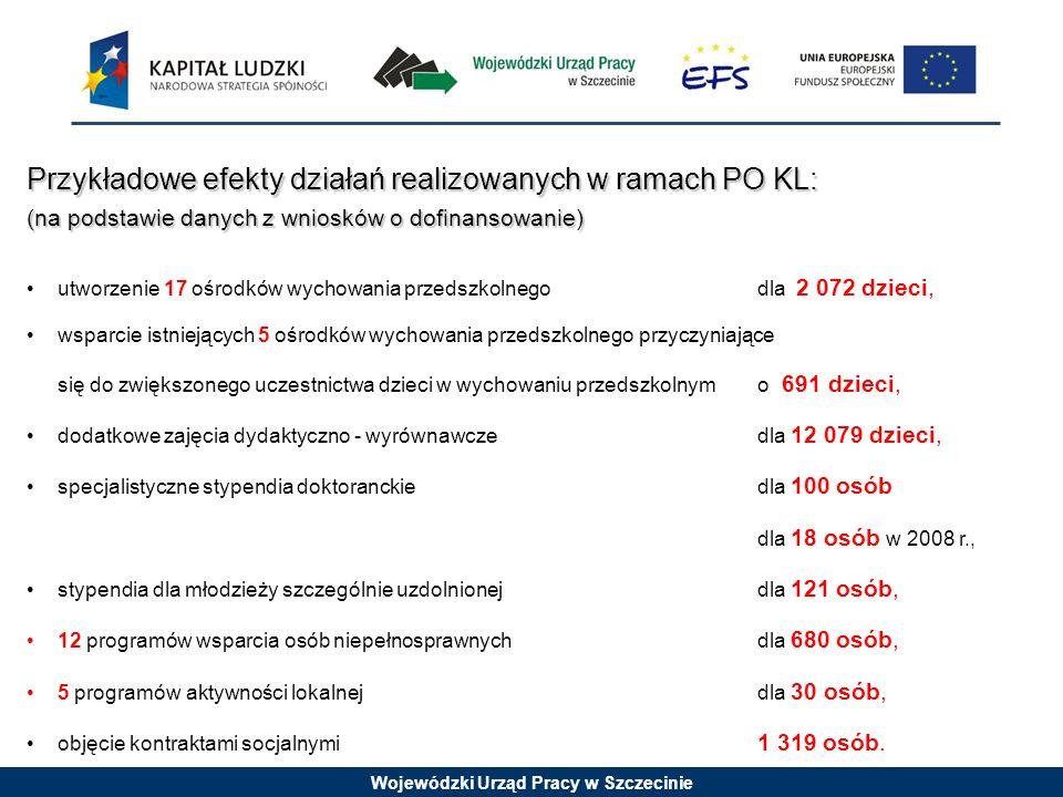 Wojewódzki Urząd Pracy w Szczecinie Przykładowe efekty działań realizowanych w ramach PO KL: (na podstawie danych z wniosków o dofinansowanie) utworzenie 17 ośrodków wychowania przedszkolnego dla 2 072 dzieci, wsparcie istniejących 5 ośrodków wychowania przedszkolnego przyczyniające się do zwiększonego uczestnictwa dzieci w wychowaniu przedszkolnym o 691 dzieci, dodatkowe zajęcia dydaktyczno - wyrównawcze dla 12 079 dzieci, specjalistyczne stypendia doktoranckie dla 100 osób dla 18 osób w 2008 r., stypendia dla młodzieży szczególnie uzdolnionej dla 121 osób, 12 programów wsparcia osób niepełnosprawnych dla 680 osób, 5 programów aktywności lokalnej dla 30 osób, objęcie kontraktami socjalnymi 1 319 osób.