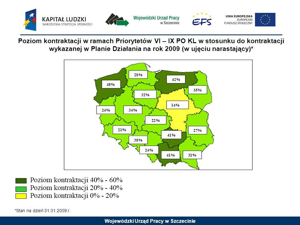 Wojewódzki Urząd Pracy w Szczecinie *Stan na dzień 31.01.2009 r. Poziom kontraktacji w ramach Priorytetów VI – IX PO KL w stosunku do kontraktacji wyk