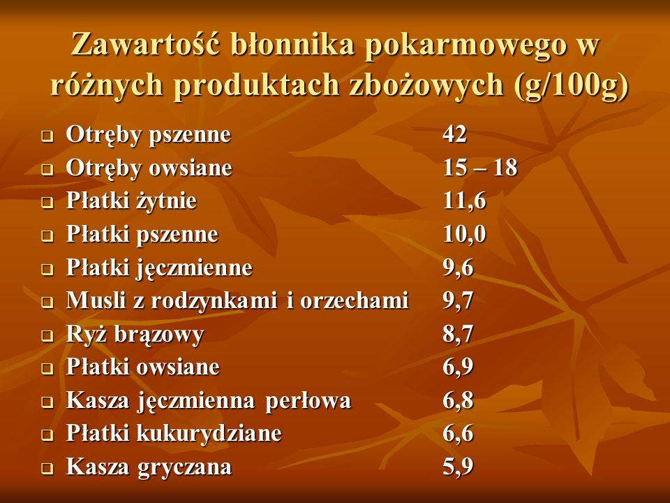 Zawartość błonnika pokarmowego w różnych produktach zbożowych (g/100g)  Otręby pszenne 42  Otręby owsiane 15 – 18  Płatki żytnie 11,6  Płatki psze