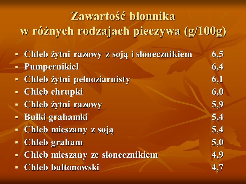 Zawartość błonnika w różnych rodzajach pieczywa (g/100g)  Chleb żytni razowy z soją i słonecznikiem 6,5  Pumpernikiel 6,4  Chleb żytni pełnoziarnis