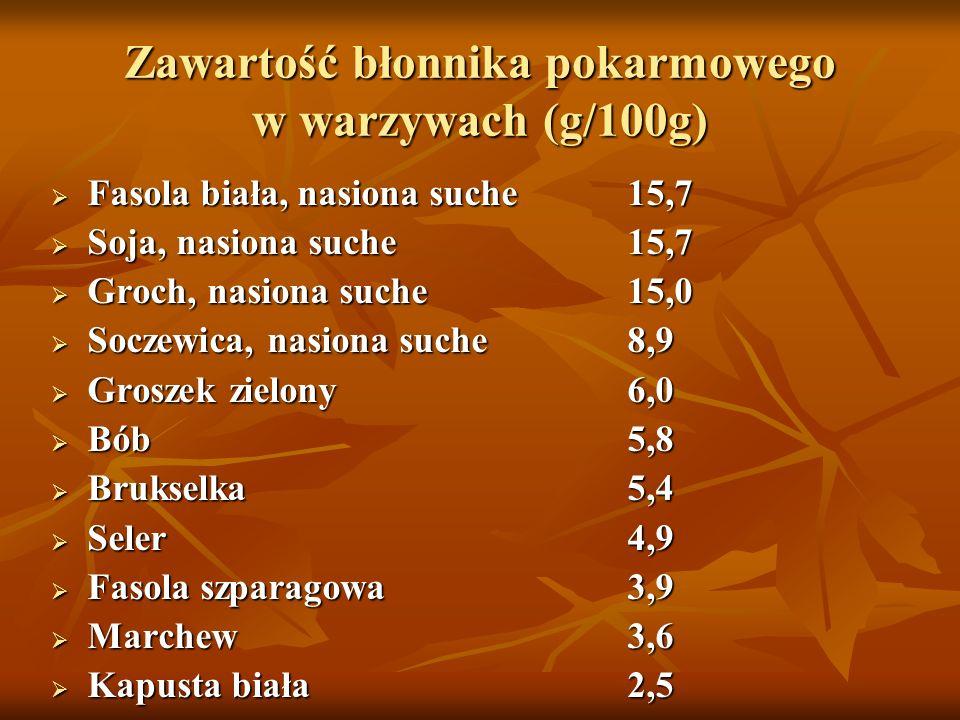Zawartość błonnika pokarmowego w warzywach (g/100g)  Fasola biała, nasiona suche 15,7  Soja, nasiona suche 15,7  Groch, nasiona suche 15,0  Soczew