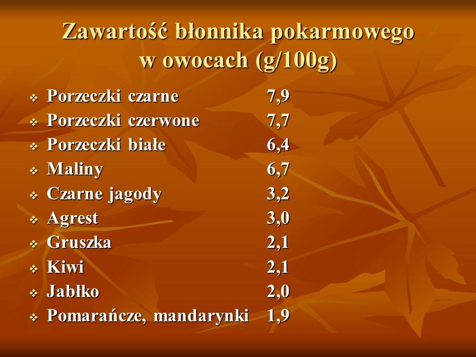 Zawartość błonnika pokarmowego w owocach (g/100g)  Porzeczki czarne 7,9  Porzeczki czerwone 7,7  Porzeczki białe 6,4  Maliny 6,7  Czarne jagody 3