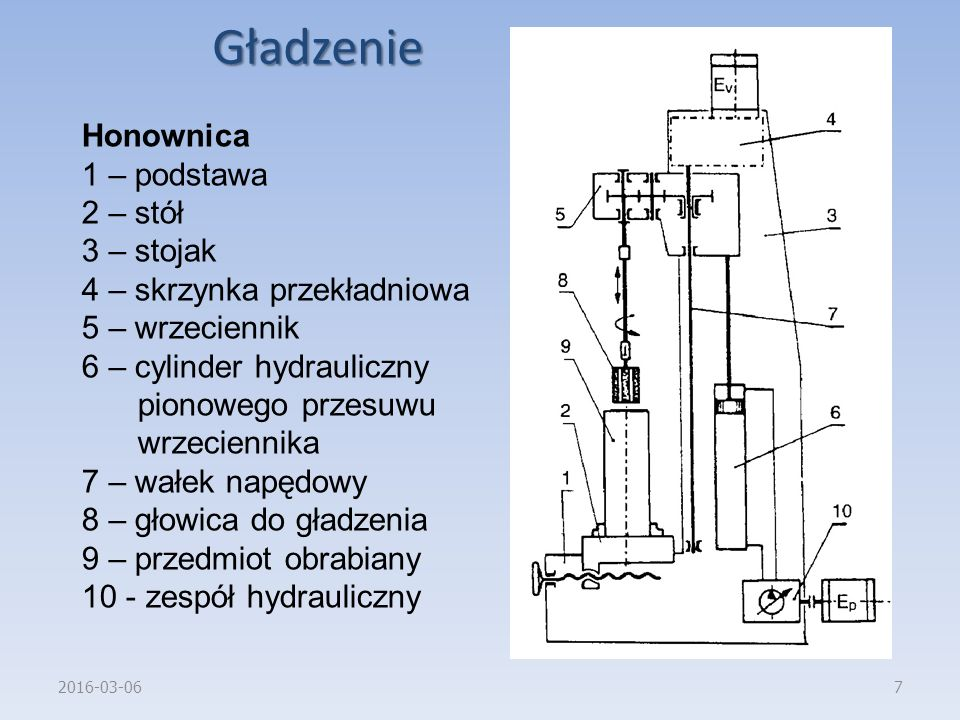 Gładzenie 2016-03-067 Honownica 1 – podstawa 2 – stół 3 – stojak 4 – skrzynka przekładniowa 5 – wrzeciennik 6 – cylinder hydrauliczny pionowego przesu