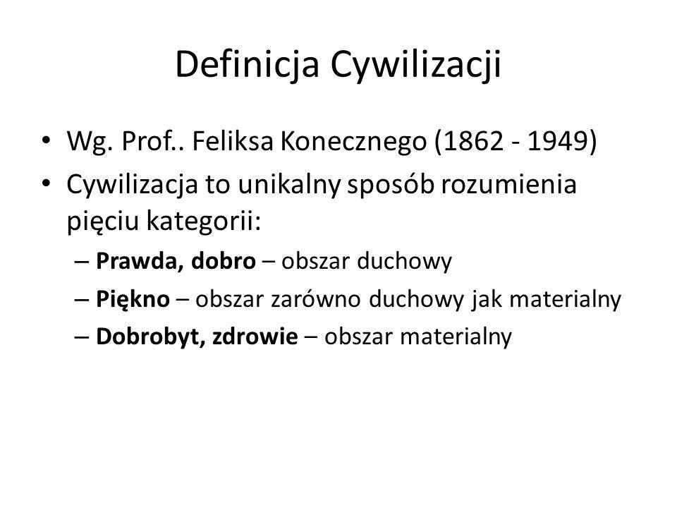 Definicja Cywilizacji Wg.Prof..