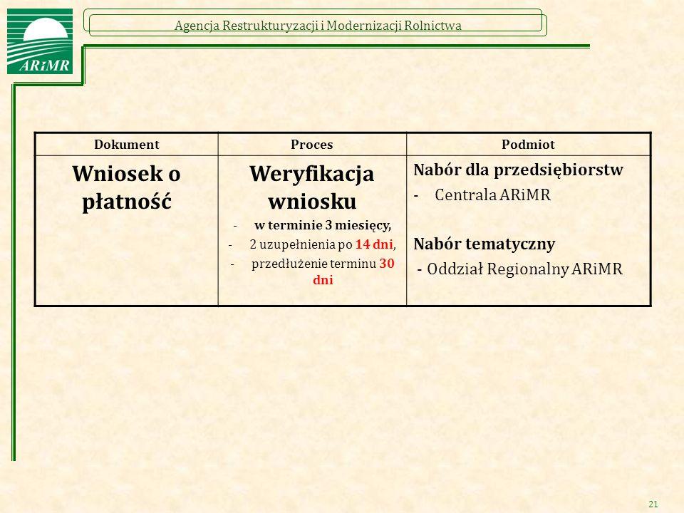 Agencja Restrukturyzacji i Modernizacji Rolnictwa 21 DokumentProcesPodmiot Wniosek o płatność Weryfikacja wniosku -w terminie 3 miesięcy, -2 uzupełnie