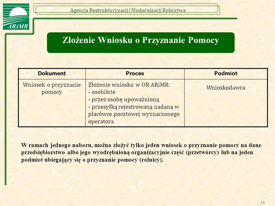 Agencja Restrukturyzacji i Modernizacji Rolnictwa 14 DokumentProcesPodmiot Wniosek o przyznanie pomocy Złożenie wniosku w OR ARiMR: - osobiście - prze