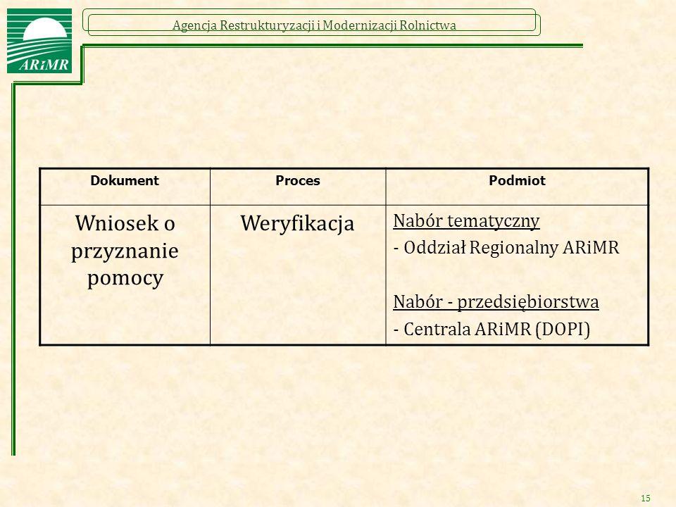 Agencja Restrukturyzacji i Modernizacji Rolnictwa 15 DokumentProcesPodmiot Wniosek o przyznanie pomocy Weryfikacja Nabór tematyczny - Oddział Regional