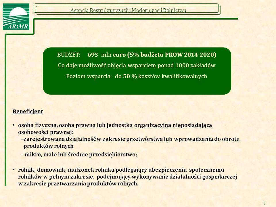 Agencja Restrukturyzacji i Modernizacji Rolnictwa BUDŻET: 693 mln euro (5% budżetu PROW 2014-2020) Co daje możliwość objęcia wsparciem ponad 1000 zakł