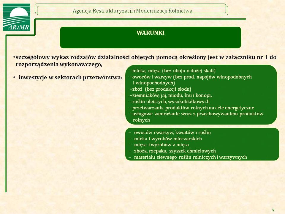 Agencja Restrukturyzacji i Modernizacji Rolnictwa szczegółowy wykaz rodzajów działalności objętych pomocą określony jest w załączniku nr 1 do rozporzą