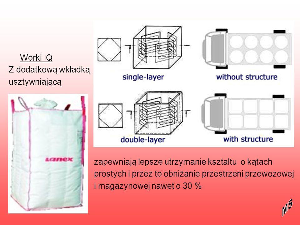Worki Q Z dodatkową wkładką usztywniającą zapewniają lepsze utrzymanie kształtu o kątach prostych i przez to obniżanie przestrzeni przewozowej i magaz