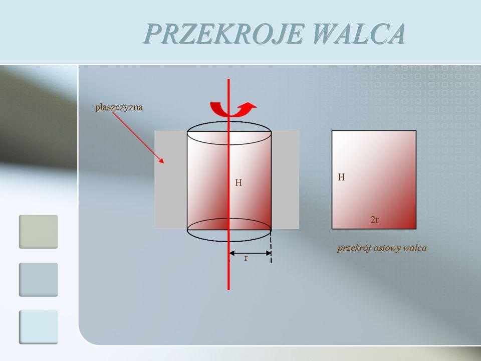 Każdy niepusty przekrój kuli jest kołem lub punktem.