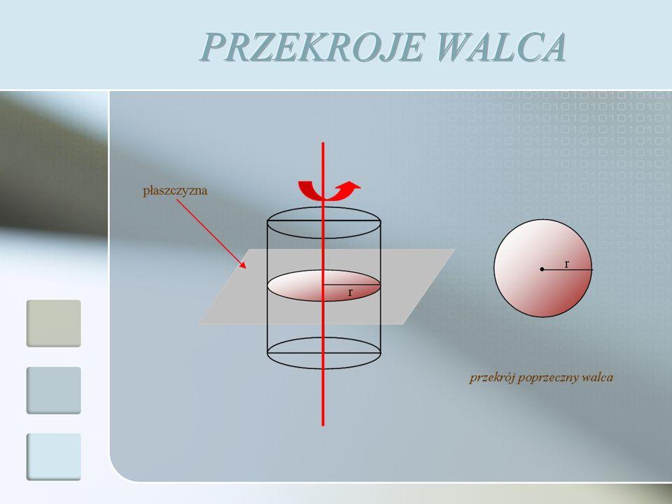 α Stożkiem nazywamy bryłę obrotową powstałą przez obrót trójkąta prostokątnego dookoła prostej zawierającej jedną z przyprostokątnych.