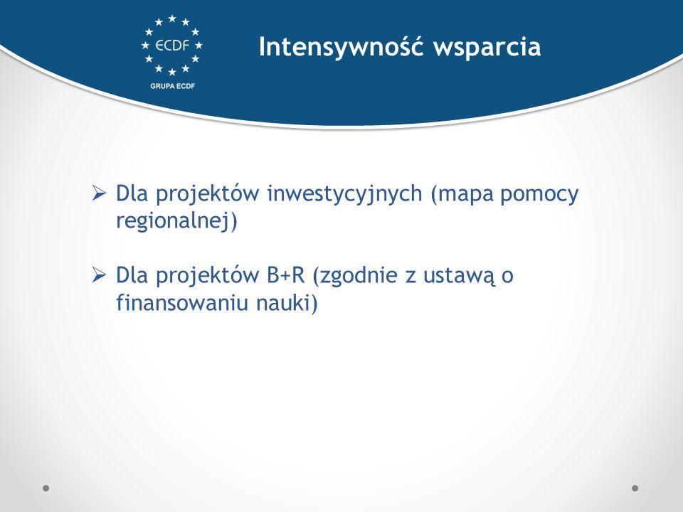 Intensywność wsparcia  Dla projektów inwestycyjnych (mapa pomocy regionalnej)  Dla projektów B+R (zgodnie z ustawą o finansowaniu nauki)