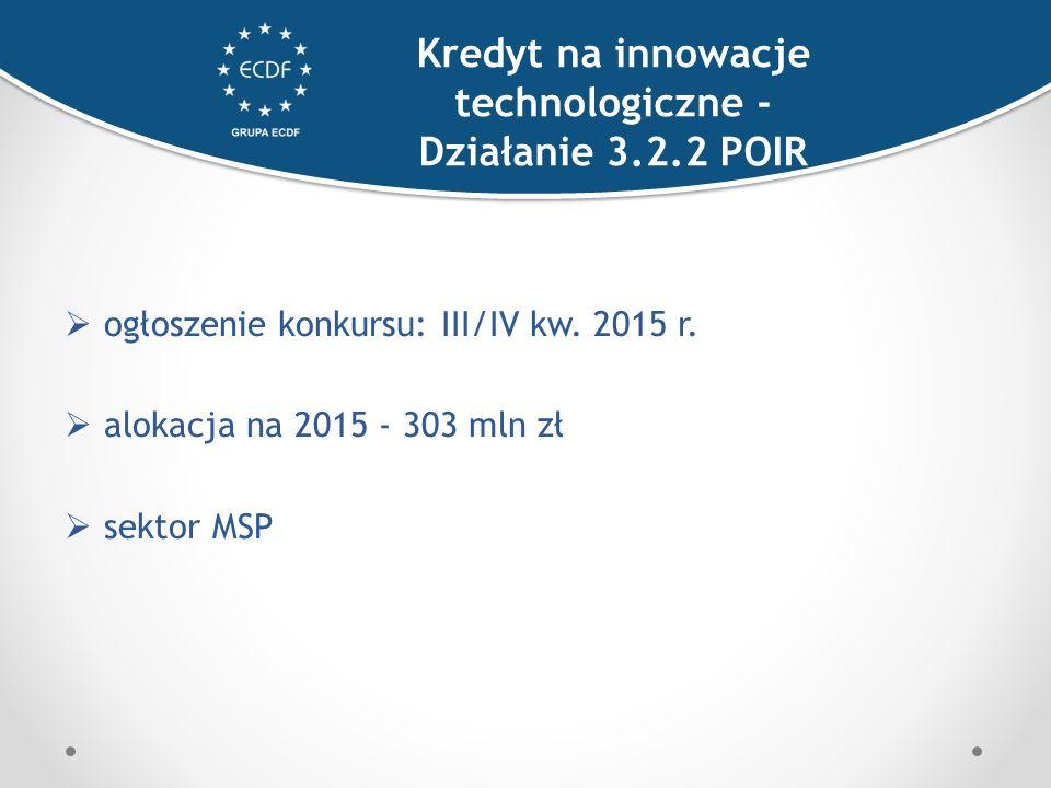  ogłoszenie konkursu: III/IV kw. 2015 r.