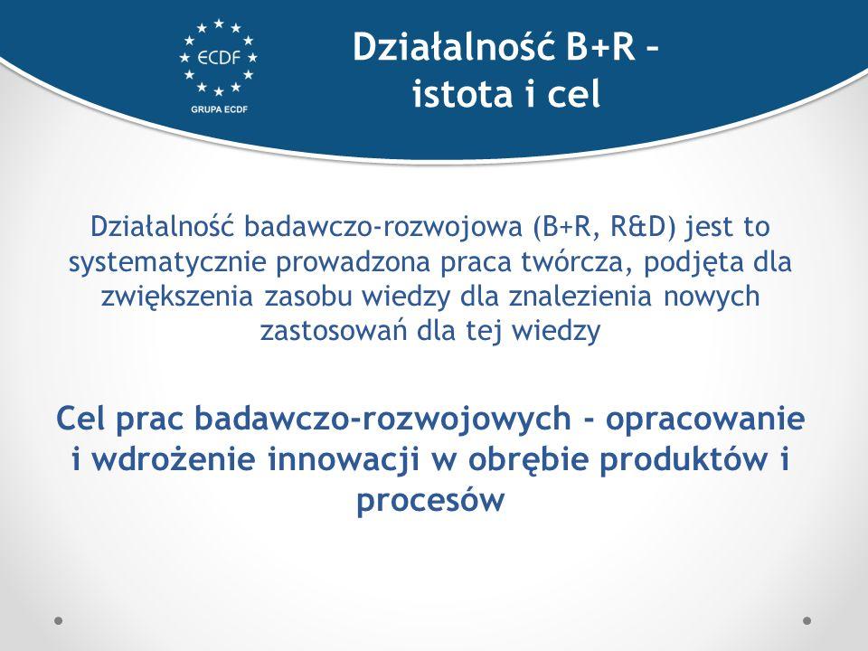 Działalność badawczo-rozwojowa (B+R, R&D) jest to systematycznie prowadzona praca twórcza, podjęta dla zwiększenia zasobu wiedzy dla znalezienia nowych zastosowań dla tej wiedzy Cel prac badawczo-rozwojowych - opracowanie i wdrożenie innowacji w obrębie produktów i procesów Działalność B+R – istota i cel