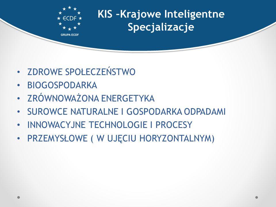 ZDROWE SPOŁECZEŃSTWO BIOGOSPODARKA ZRÓWNOWAŻONA ENERGETYKA SUROWCE NATURALNE I GOSPODARKA ODPADAMI INNOWACYJNE TECHNOLOGIE I PROCESY PRZEMYSŁOWE ( W UJĘCIU HORYZONTALNYM) KIS –Krajowe Inteligentne Specjalizacje