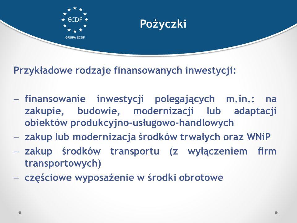 Przykładowe rodzaje finansowanych inwestycji:  finansowanie inwestycji polegających m.in.: na zakupie, budowie, modernizacji lub adaptacji obiektów produkcyjno-usługowo-handlowych  zakup lub modernizacja środków trwałych oraz WNiP  zakup środków transportu (z wyłączeniem firm transportowych)  częściowe wyposażenie w środki obrotowe Pożyczki