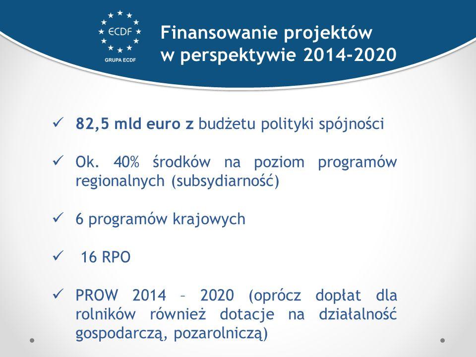 Finansowanie projektów w perspektywie 2014-2020 82,5 mld euro z budżetu polityki spójności Ok.