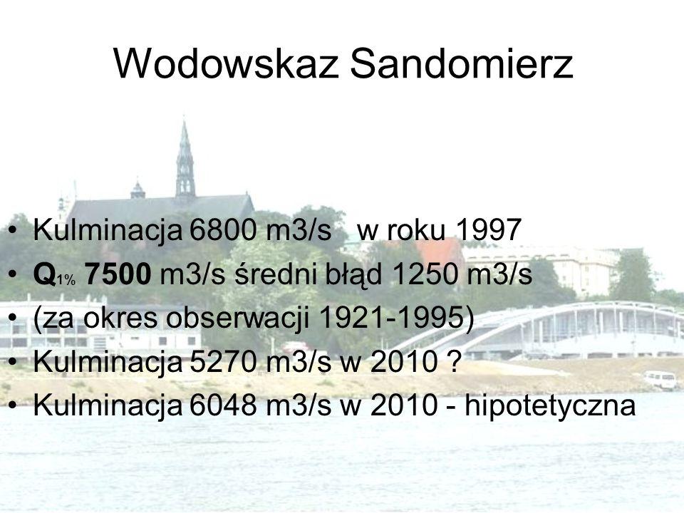 Wodowskaz Sandomierz Kulminacja 6800 m3/s w roku 1997 Q 1% 7500 m3/s średni błąd 1250 m3/s (za okres obserwacji 1921-1995) Kulminacja 5270 m3/s w 2010