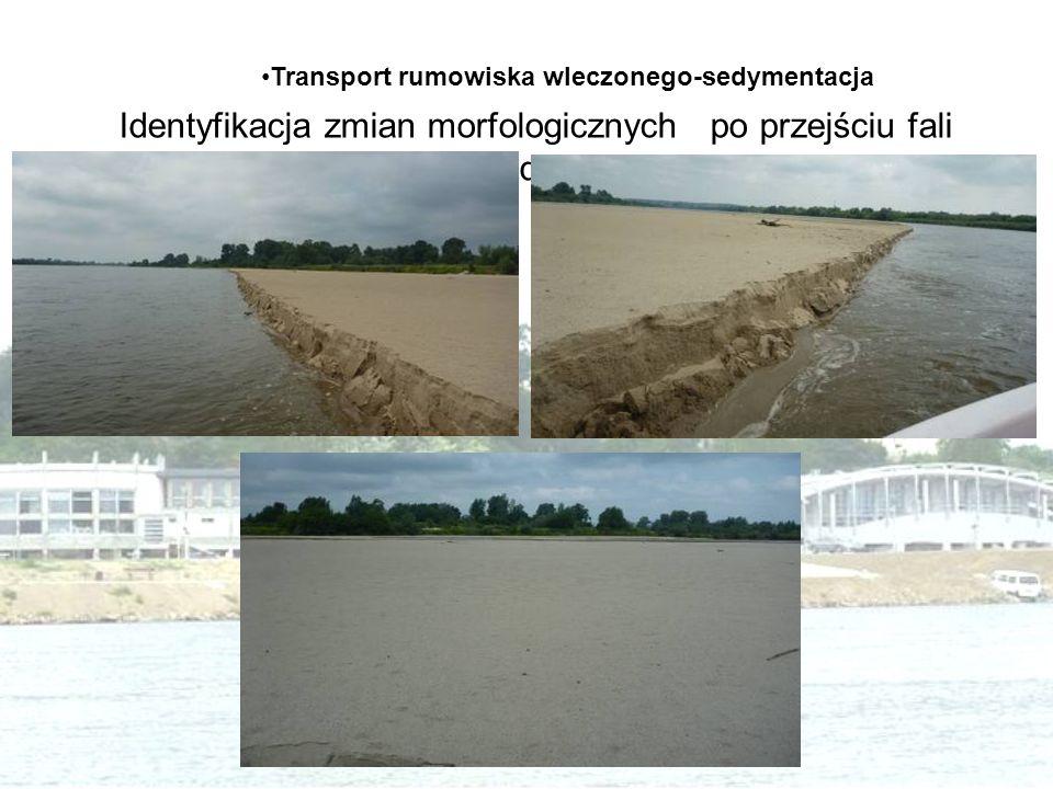 Identyfikacja zmian morfologicznych po przejściu fali powodziowej Transport rumowiska wleczonego-sedymentacja