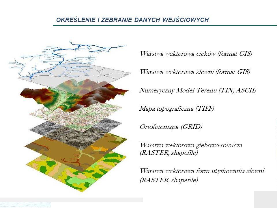 OKREŚLENIE I ZEBRANIE DANYCH WEJŚCIOWYCH Warstwa wektorowa cieków (format GIS) Warstwa wektorowa zlewni (format GIS) Numeryczny Model Terenu (TIN, ASC