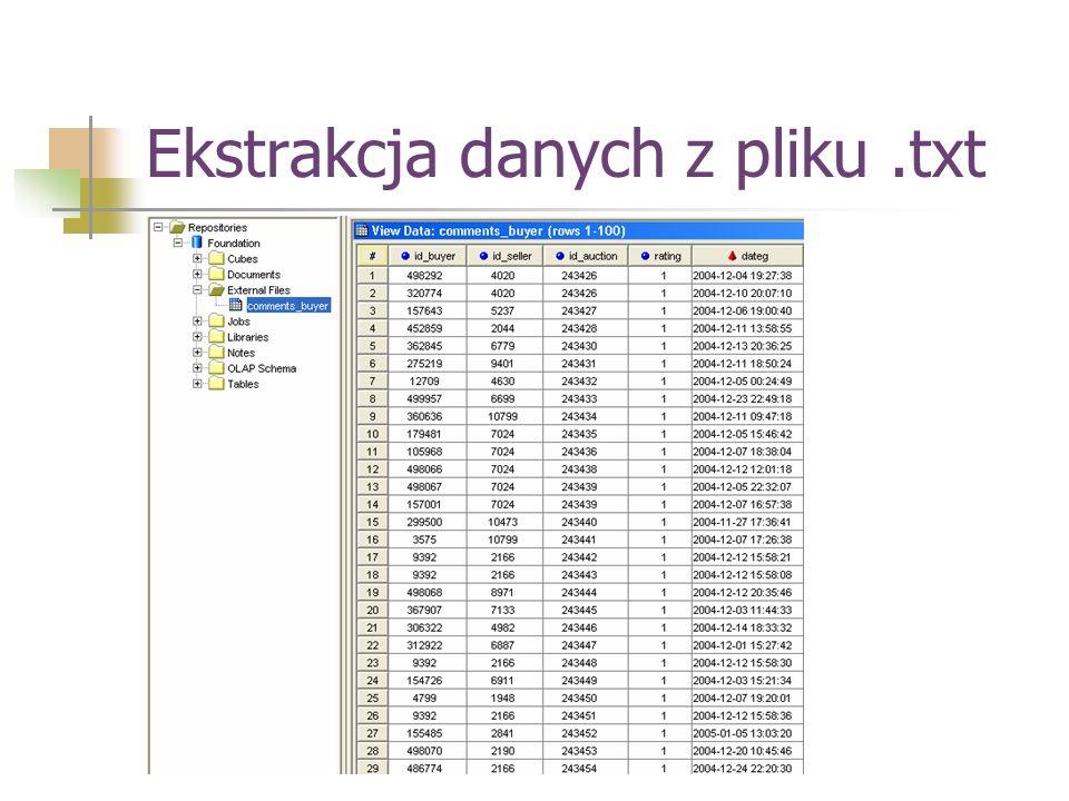 Ekstrakcja danych z pliku.xls