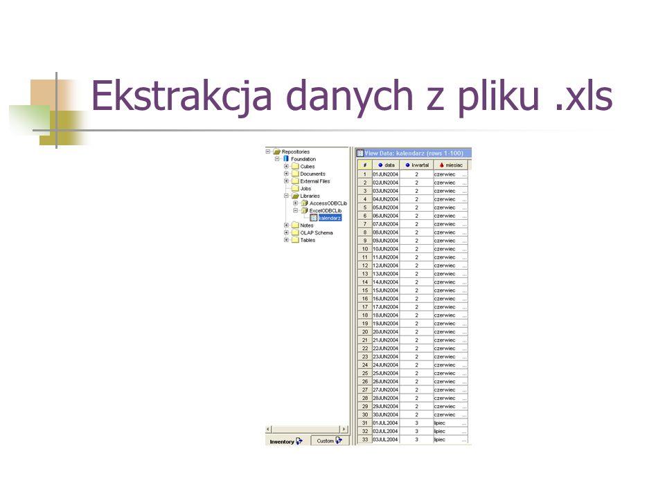 Ekstrakcja danych z pliku.xml