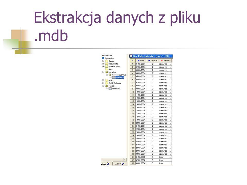 Ekstrakcja danych z bazy danych - PostgreSQL