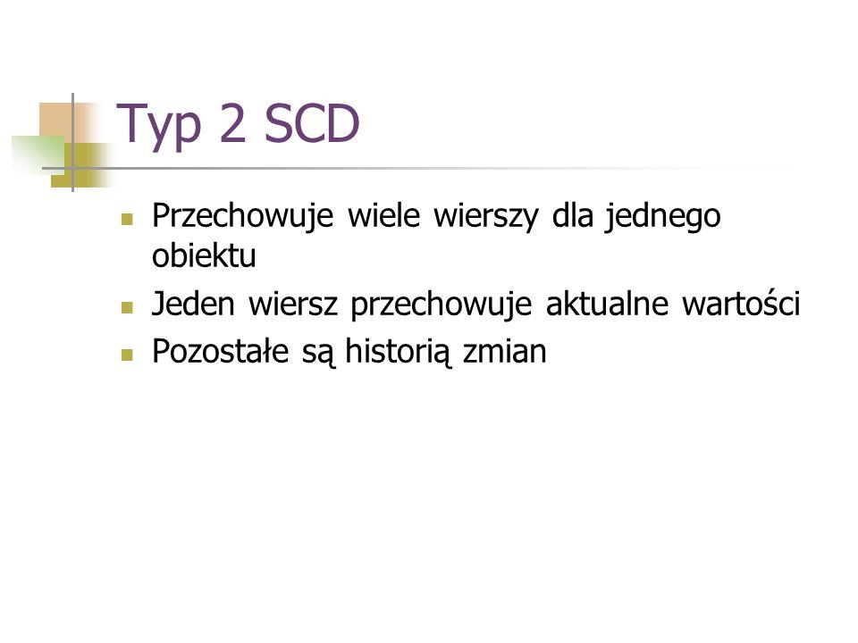 Typ 2 SCD Przechowuje wiele wierszy dla jednego obiektu Jeden wiersz przechowuje aktualne wartości Pozostałe są historią zmian