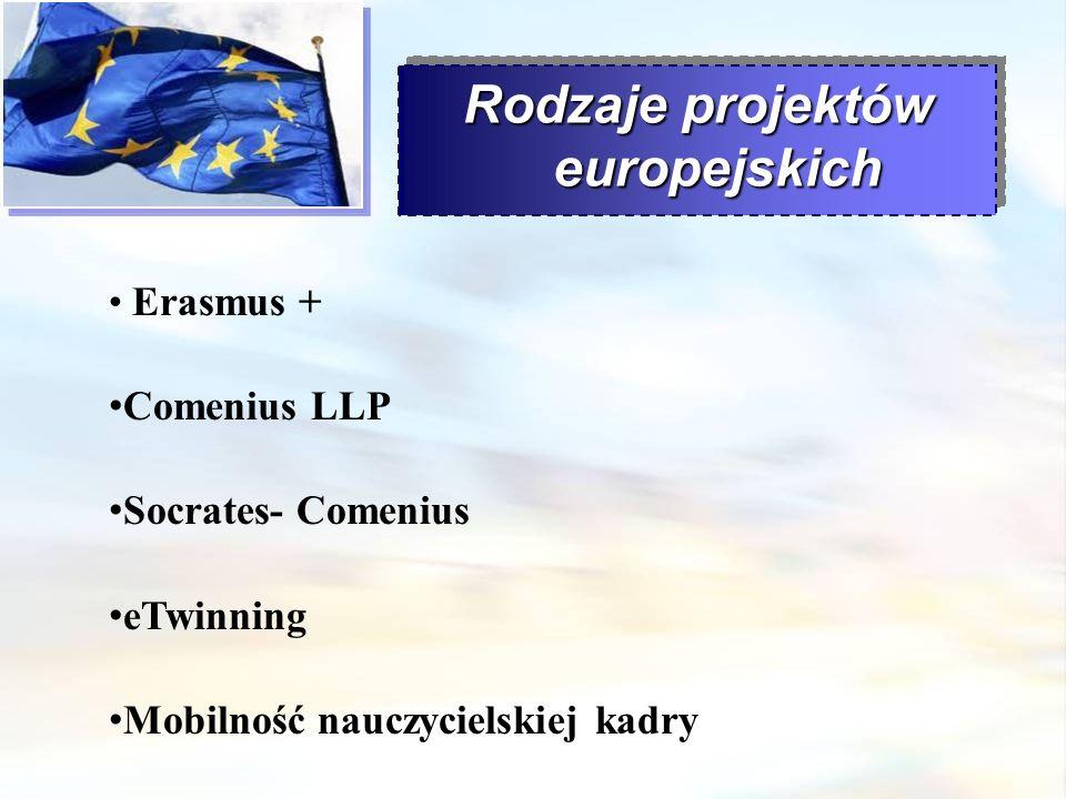 Rodzaje projektów europejskich Erasmus + Comenius LLP Socrates- Comenius eTwinning Mobilność nauczycielskiej kadry