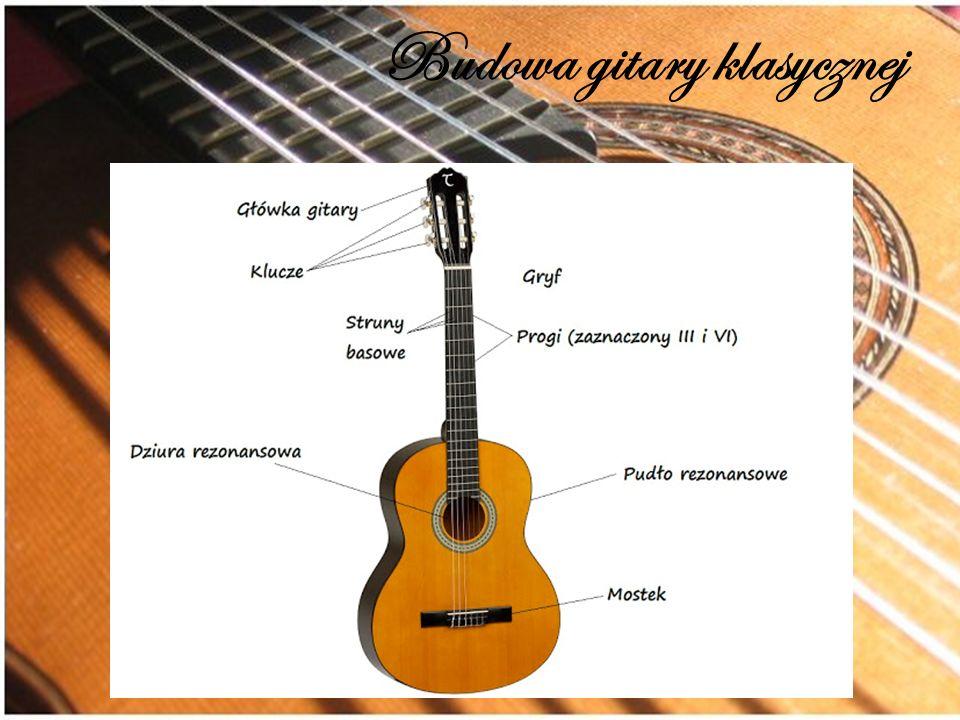 Budowa gitary klasycznej