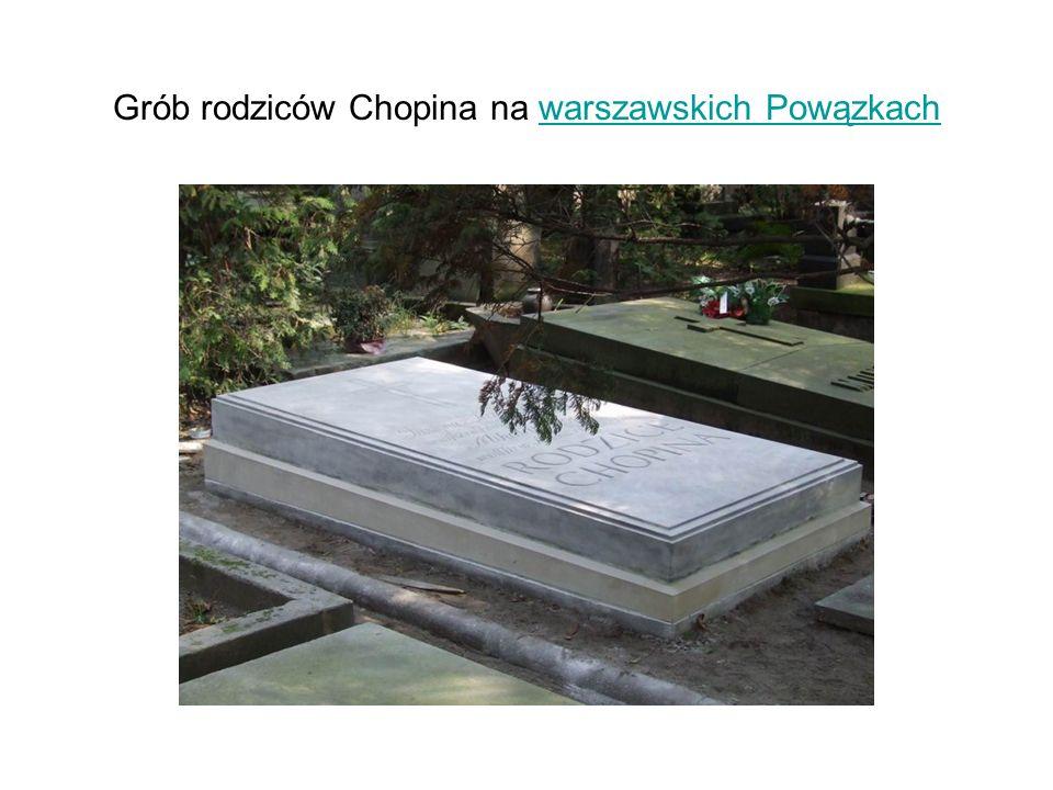 Pomnik Chopina w warszawskich ŁazienkachŁazienkach