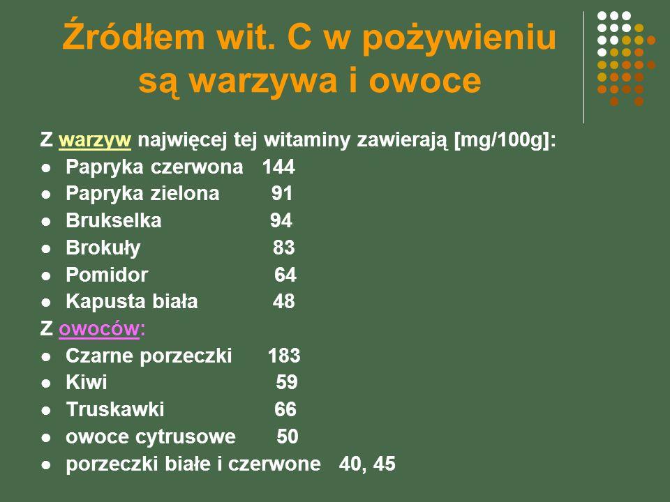 Źródłem wit. C w pożywieniu są warzywa i owoce Z warzyw najwięcej tej witaminy zawierają [mg/100g]: Papryka czerwona 144 Papryka zielona 91 Brukselka