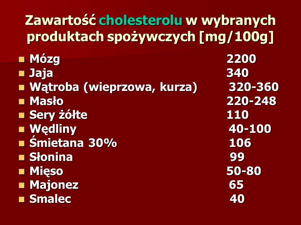 Zawartość cholesterolu w wybranych produktach spożywczych [mg/100g] Mózg 2200 Mózg 2200 Jaja 340 Jaja 340 Wątroba (wieprzowa, kurza) 320-360 Wątroba (wieprzowa, kurza) 320-360 Masło 220-248 Masło 220-248 Sery żółte 110 Sery żółte 110 Wędliny 40-100 Wędliny 40-100 Śmietana 30% 106 Śmietana 30% 106 Słonina 99 Słonina 99 Mięso 50-80 Mięso 50-80 Majonez 65 Majonez 65 Smalec 40 Smalec 40
