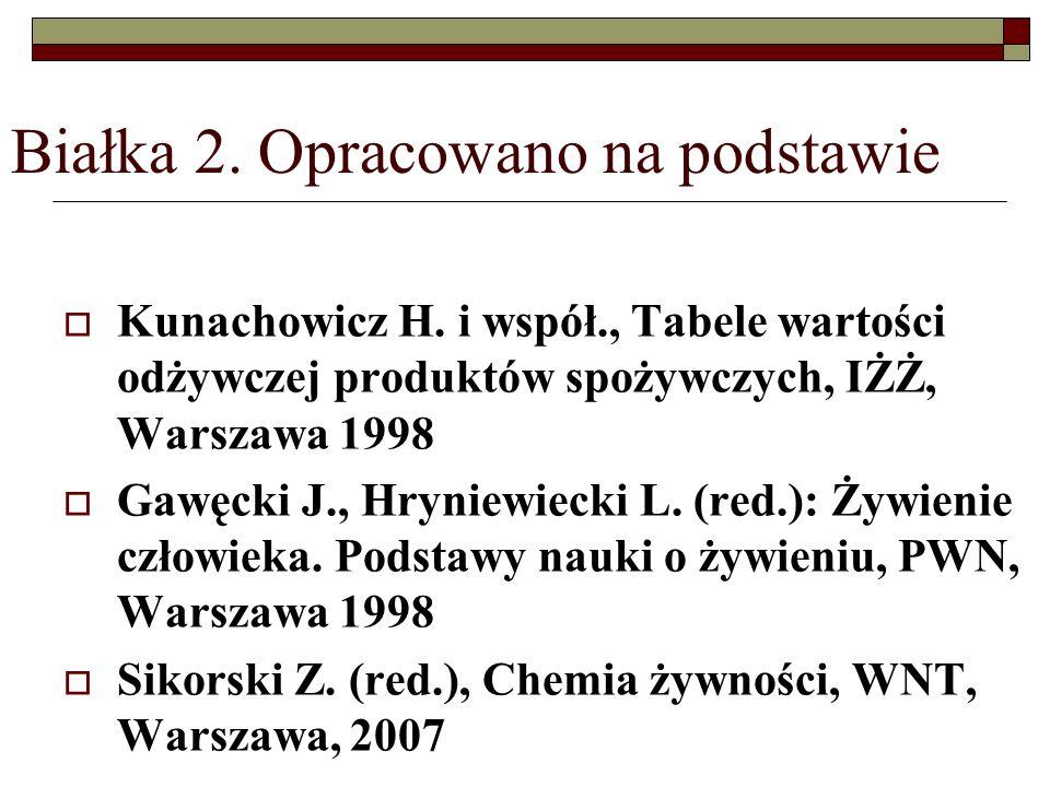 Białka 2. Opracowano na podstawie  Kunachowicz H. i współ., Tabele wartości odżywczej produktów spożywczych, IŻŻ, Warszawa 1998  Gawęcki J., Hryniew