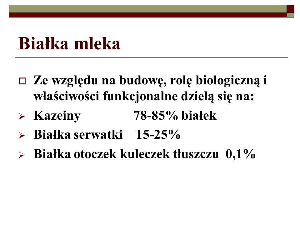 Białka mleka  Ze względu na budowę, rolę biologiczną i właściwości funkcjonalne dzielą się na:  Kazeiny 78-85% białek  Białka serwatki 15-25%  Bia