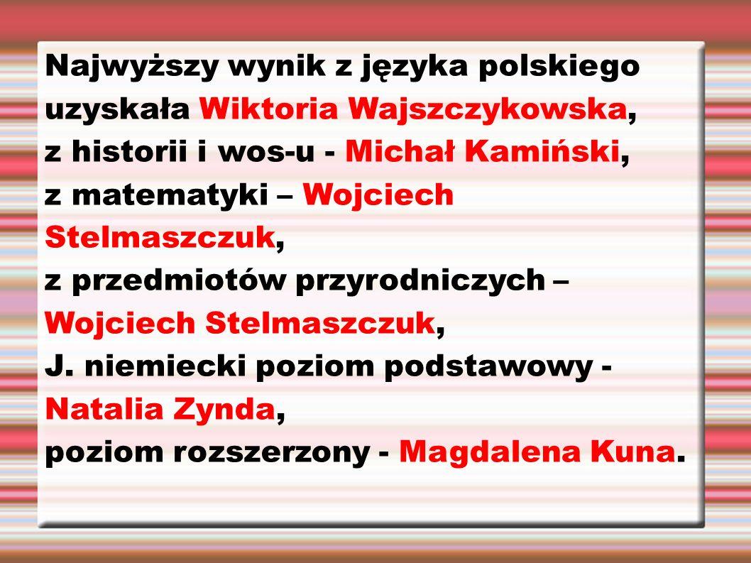 Najwyższy wynik z języka polskiego uzyskała Wiktoria Wajszczykowska, z historii i wos-u - Michał Kamiński, z matematyki – Wojciech Stelmaszczuk, z przedmiotów przyrodniczych – Wojciech Stelmaszczuk, J.