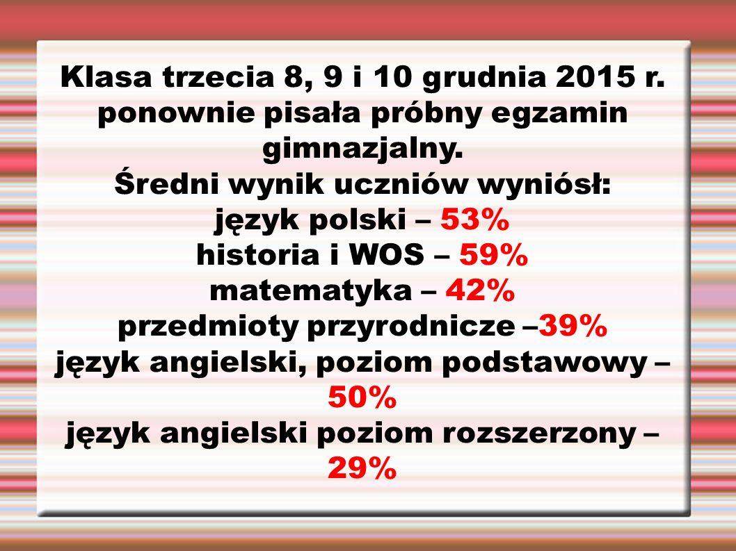 Klasa trzecia 8, 9 i 10 grudnia 2015 r. ponownie pisała próbny egzamin gimnazjalny. Średni wynik uczniów wyniósł: język polski – 53% historia i WOS –