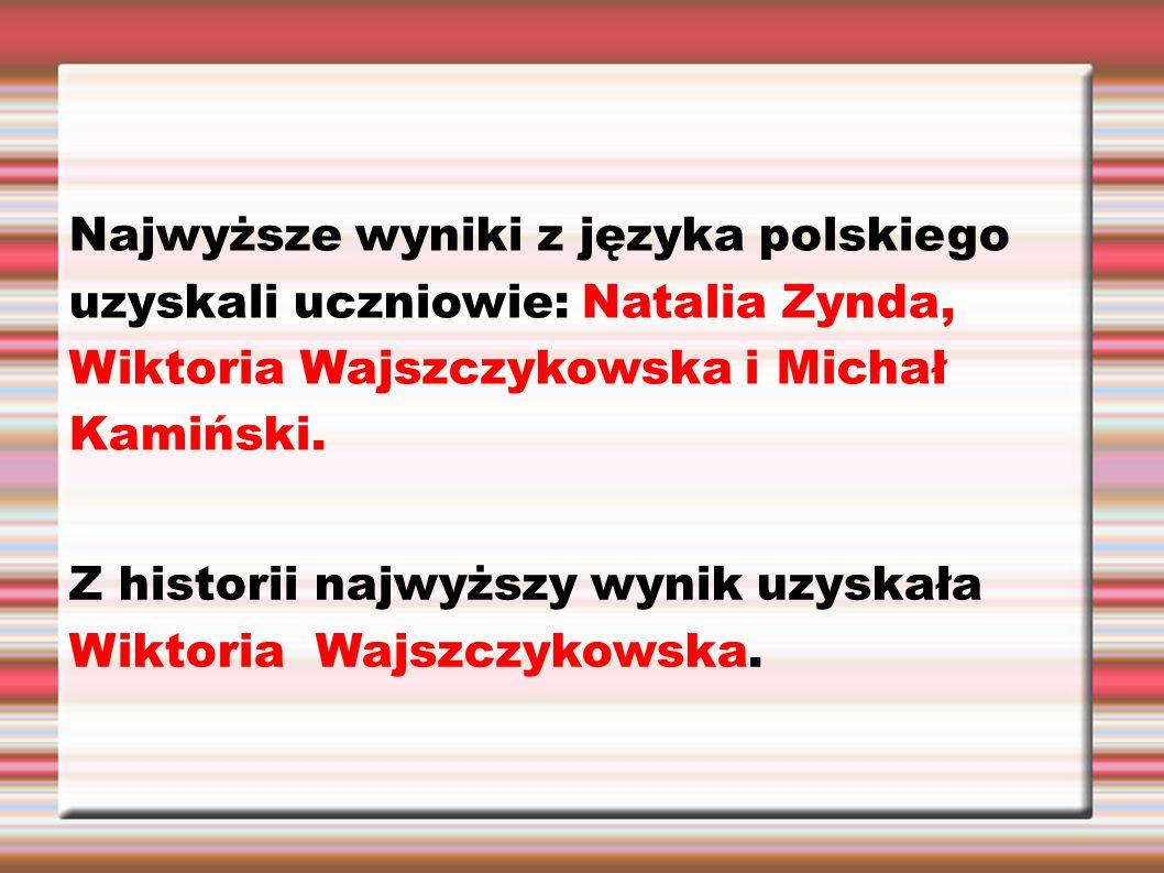 Najwyższe wyniki z języka polskiego uzyskali uczniowie: Natalia Zynda, Wiktoria Wajszczykowska i Michał Kamiński. Z historii najwyższy wynik uzyskała