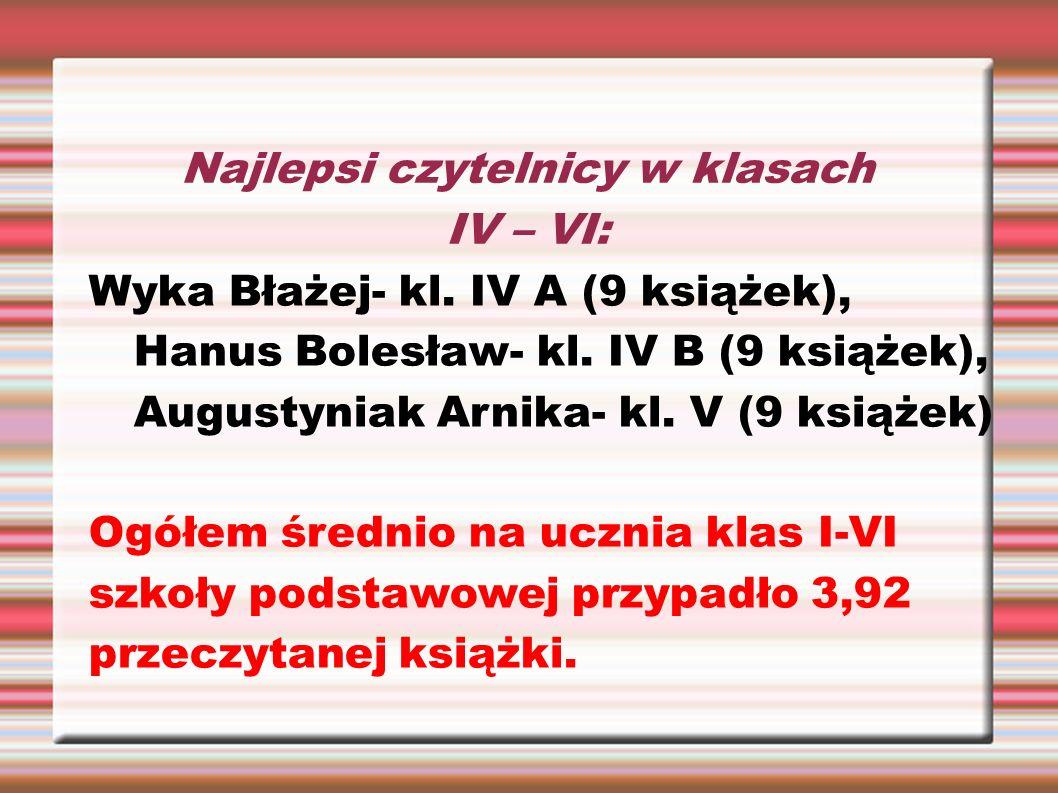 Najlepsi czytelnicy w klasach IV – VI: Wyka Błażej- kl. IV A (9 książek), Hanus Bolesław- kl. IV B (9 książek), Augustyniak Arnika- kl. V (9 książek)