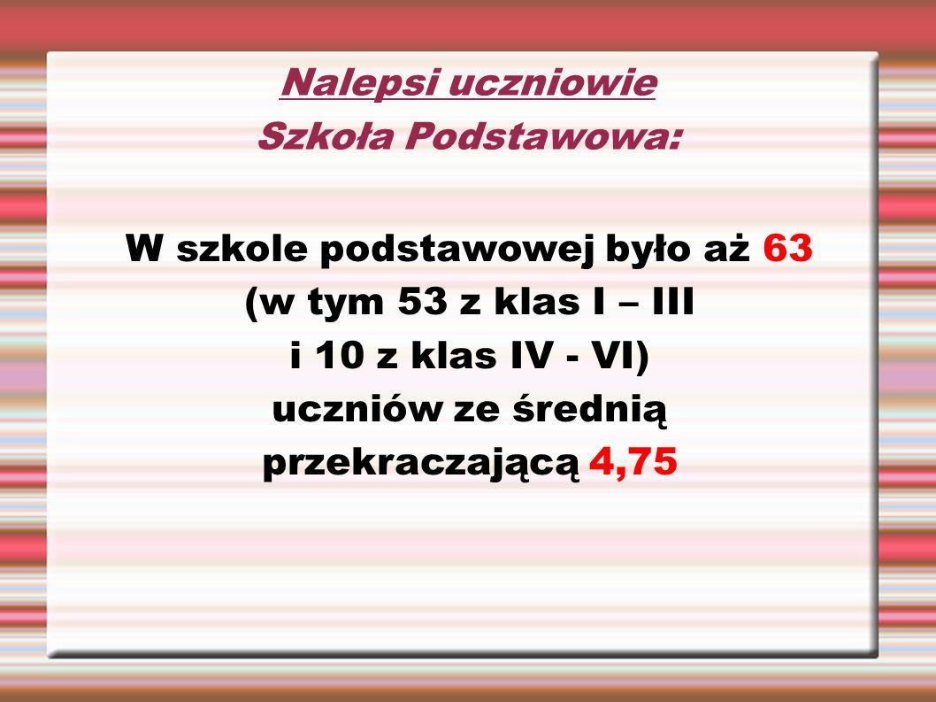 Klasa IV A: Cichewicz Martyna- 5,54 Skorna Julia – 4,84 Hostyński Sebastian – 4,88 Stawicka Otylia – 4, 79 Grzywna Marika – 4,75