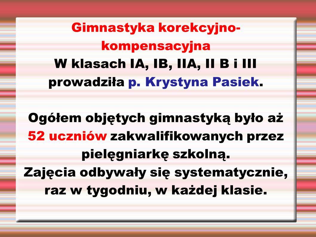 Gimnastyka korekcyjno- kompensacyjna W klasach IA, IB, IIA, II B i III prowadziła p. Krystyna Pasiek. Ogółem objętych gimnastyką było aż 52 uczniów za